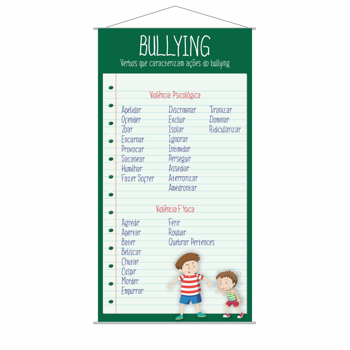 Banner Pedagógico Tipos de Violência Anti Bullying