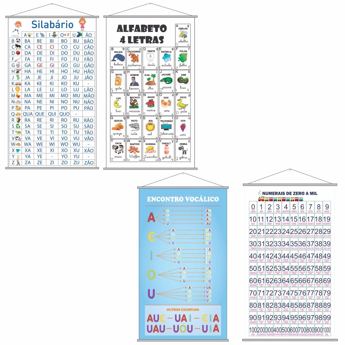 Kit de 4 Banners para Primeiro (1°) Ano Escolar Pedagógico