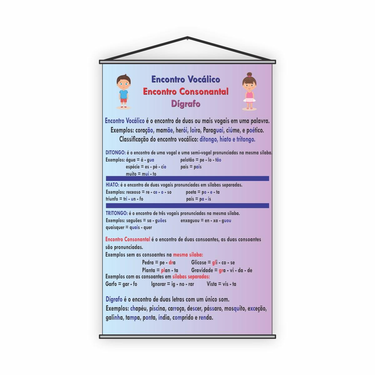 Banner Pedagógico Escolar Encontros Vocálicos
