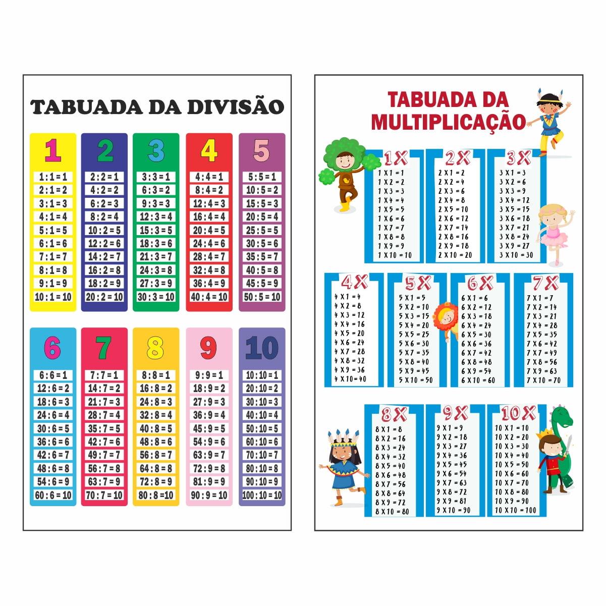Kit De Banners Escolares Tabuada Da Multiplicacao E Tabuada Da