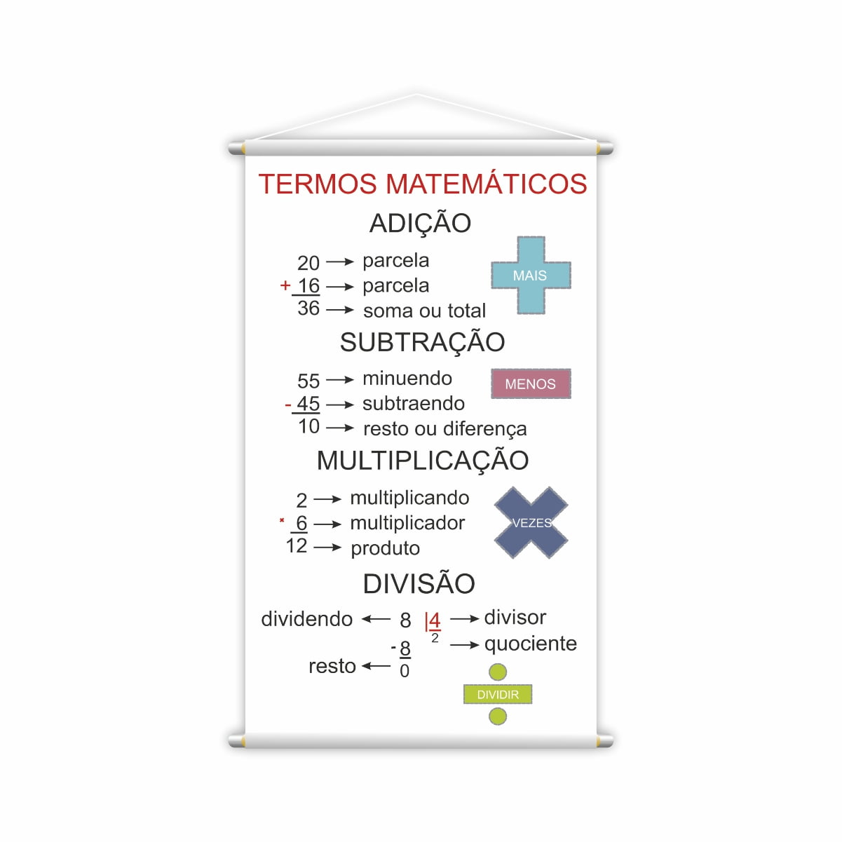 Banner Pedagógico Escolar Termos Matemáticos