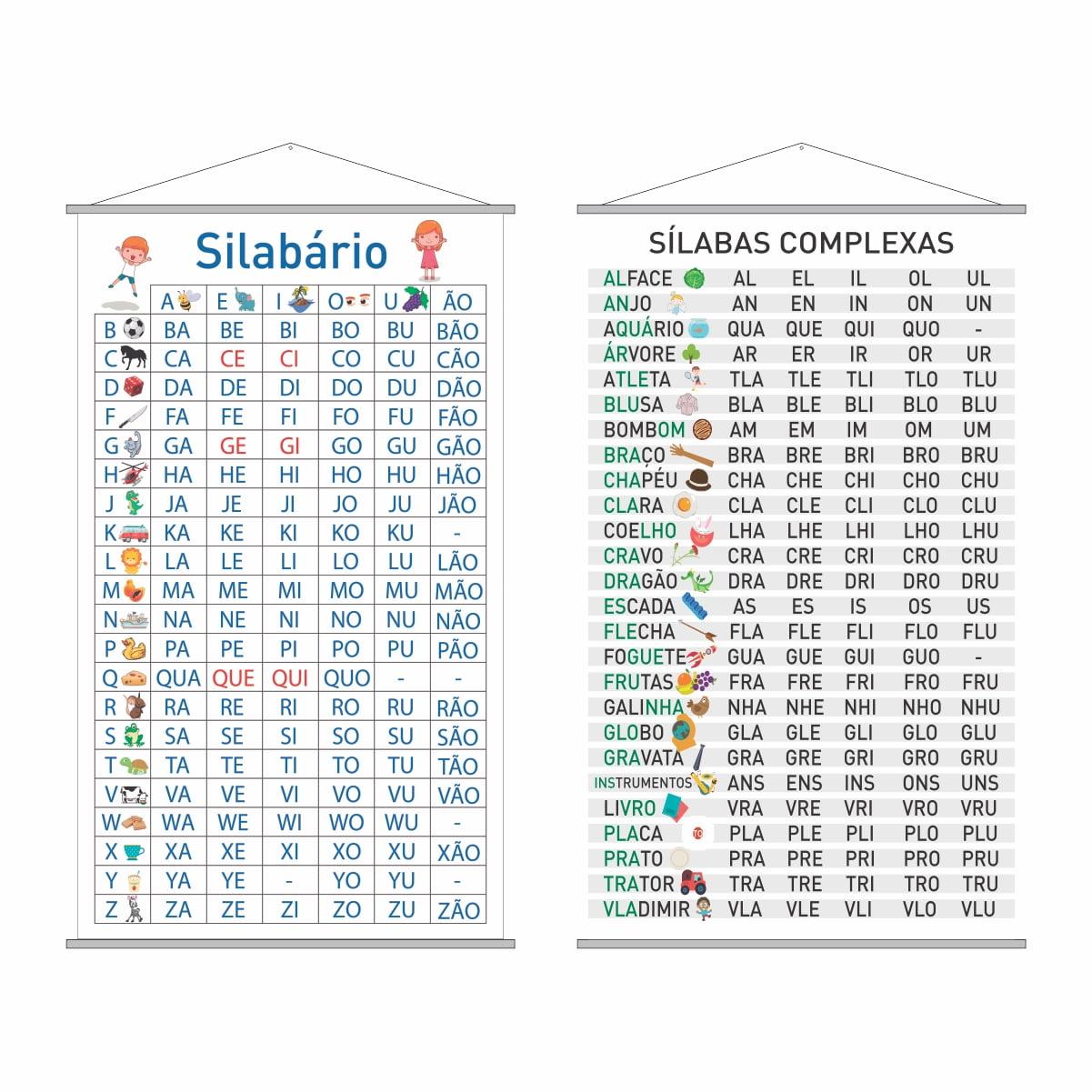 Kit de Banners Silabário Simples + Silabário Complexo