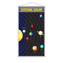 Banner Escolar Pedagógico Planetas Sistema Solar