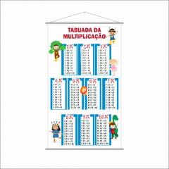 Kit de 3 Banners para Terceiro (3°) Ano Escolar Pedagógico