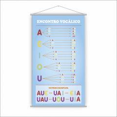 Banner Pedagógico Escolar - Encontros Vocálicos