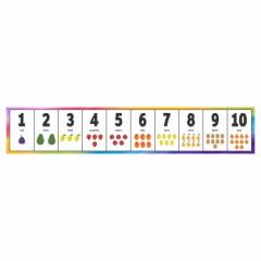 Faixa Números E Quantidades De 0 A 10 Pedagógico 180X30Cm