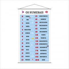 Kit com 2 Banners Escolares Antecessor e Sucessor + Os Numerais 100