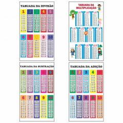 Kit de Banners Escolares Pedagógicos - Todas as Tabuadas