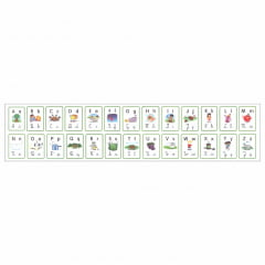 Kit de Banners - Faixa Alfabeto + Faixa Números e Quantidades 0 a 30 (Frutas)