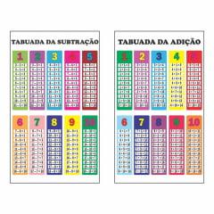 Kit de Banners Escolares Tabuada da Adição e Tabuada da Subtração