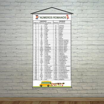 Banner Pedagógico Escolar Algarismos Romanos