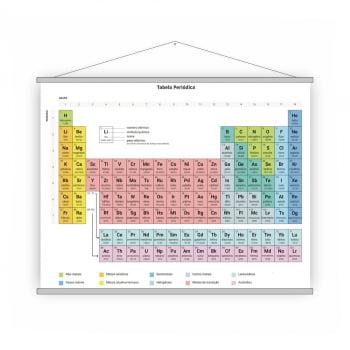 Banner Escolar Pedagógico - Tabela Periódica Química