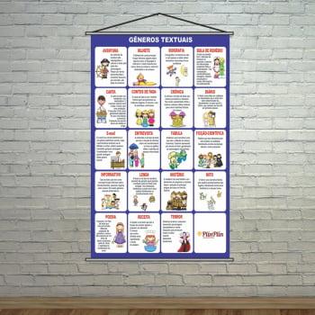 Banner Pedagógico Escolar Gêneros Textuais