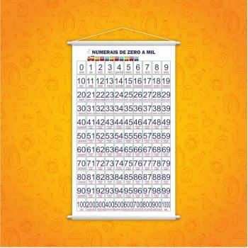 Banner Numerais De Zero A Mil - Pedagógico Escolar