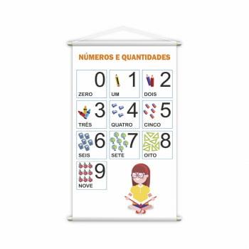 Banner Pedagógico Escolar Números Quantidade 0 a 9