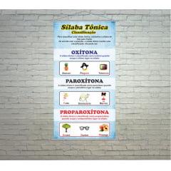 Banner Pedagógico Escolar Sílaba Tônica Imagens