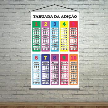Banner Pedagógico Escolar Tabuada da Adição
